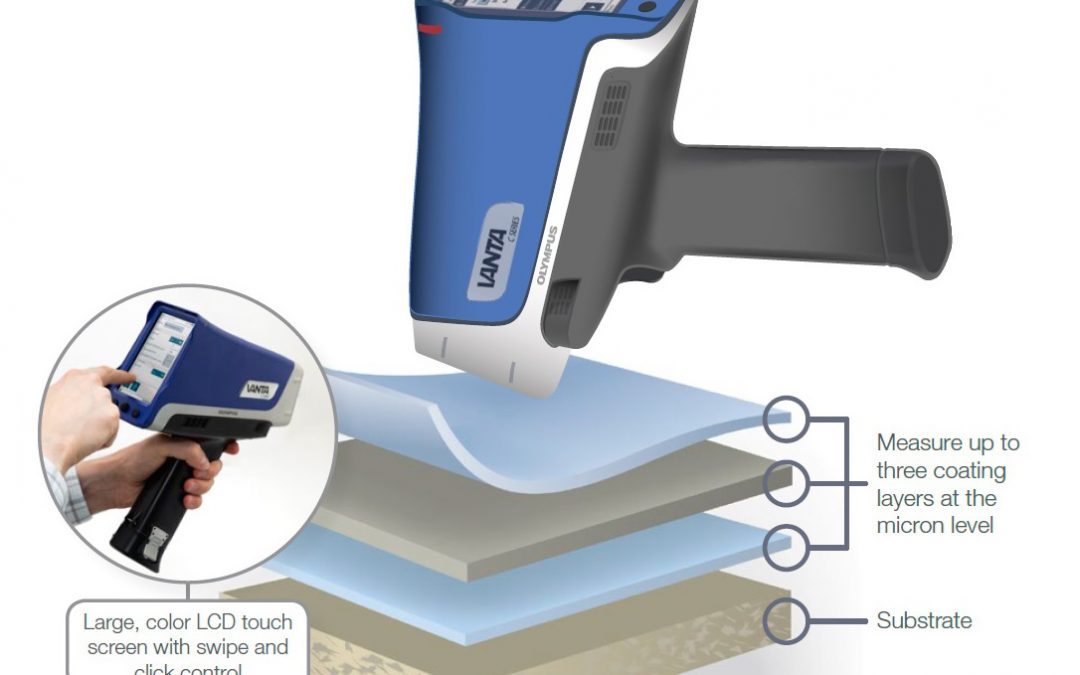 Il Coating Method dell'analizzatore XRF VANTA Olympus